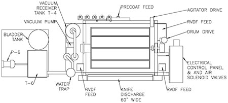 rotary drum vacuum filter diagram